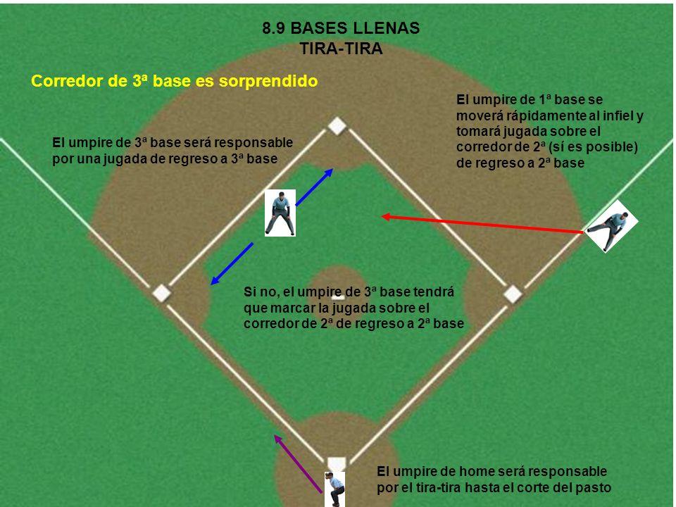 8.9 BASES LLENAS TIRA-TIRA Corredor de 3ª base es sorprendido El umpire de home será responsable por el tira-tira hasta el corte del pasto El umpire d