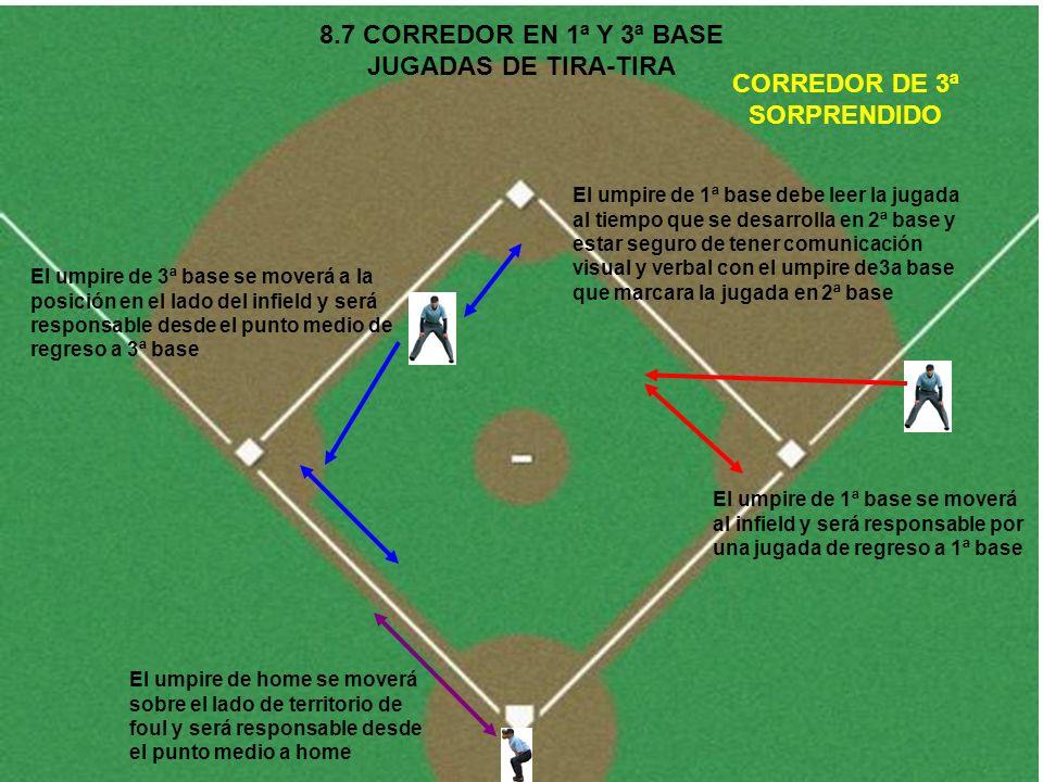 8.7 CORREDOR EN 1ª Y 3ª BASE JUGADAS DE TIRA-TIRA CORREDOR DE 3ª SORPRENDIDO El umpire de 3ª base se moverá a la posición en el lado del infield y ser