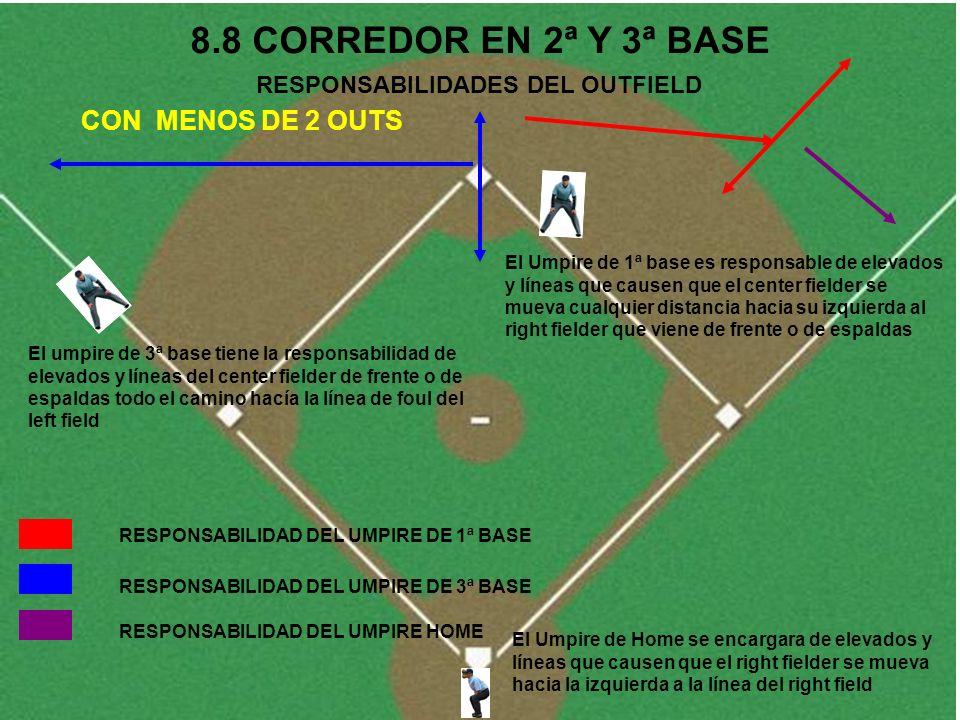 8.8 CORREDOR EN 2ª Y 3ª BASE RESPONSABILIDADES DEL OUTFIELD El Umpire de Home se encargara de elevados y líneas que causen que el right fielder se mue