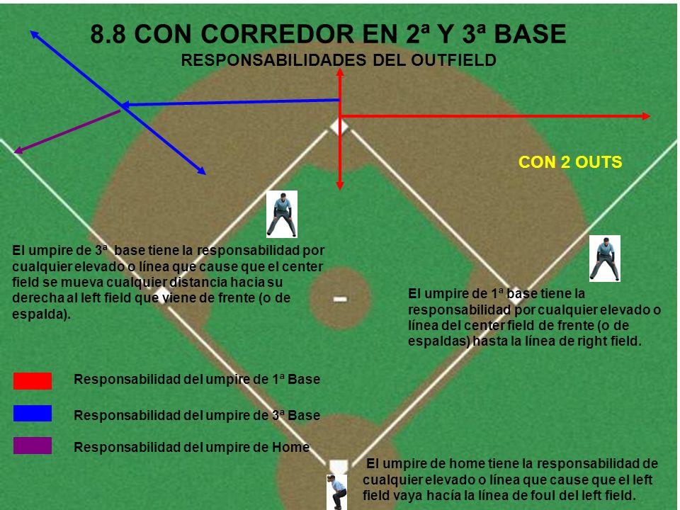 8.8 CON CORREDOR EN 2ª Y 3ª BASE RESPONSABILIDADES DEL OUTFIELD El umpire de home tiene la responsabilidad de cualquier elevado o línea que cause que