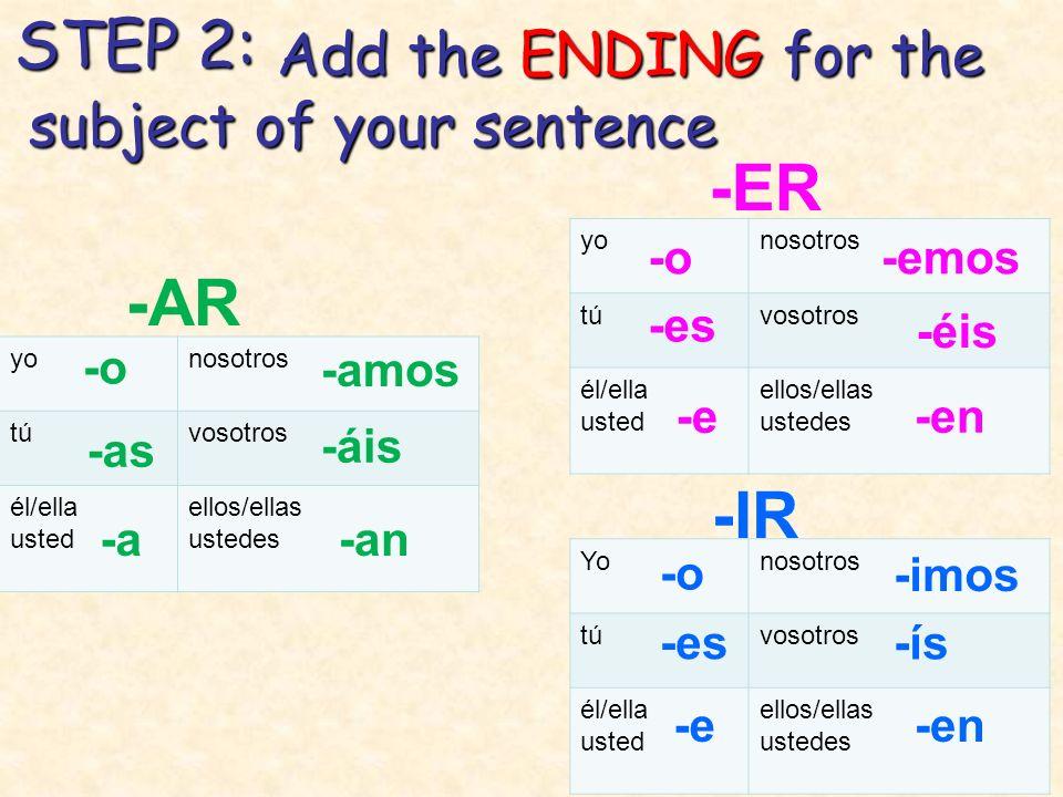 STEP 2: Add the ENDING for the Add the ENDING for the subject of your sentence yonosotros túvosotros él/ella usted ellos/ellas ustedes yonosotros túvo