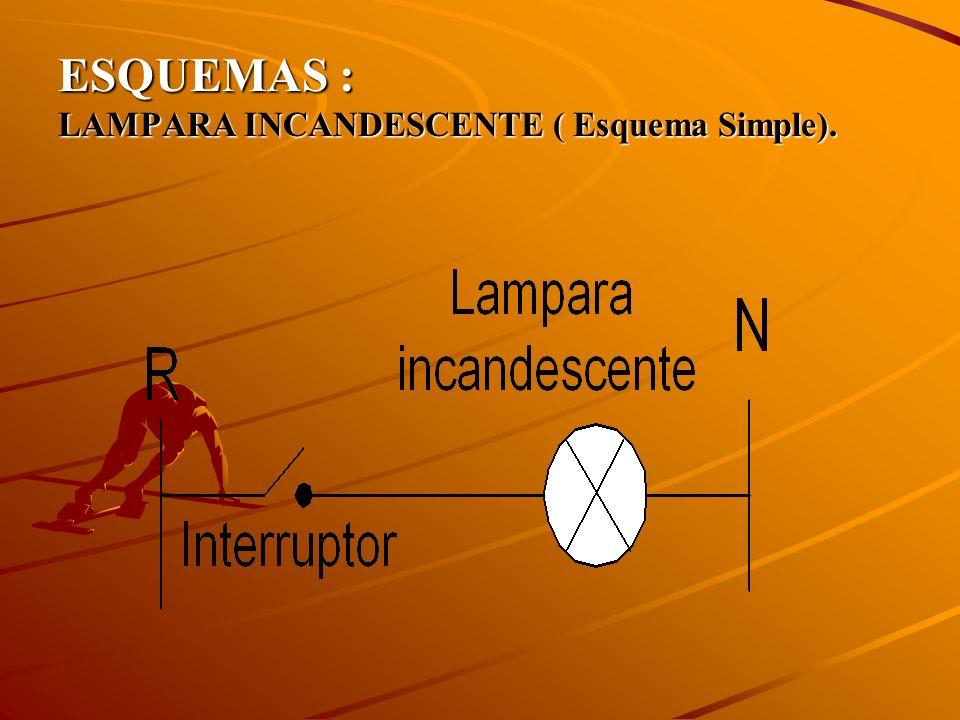 INTERRUPTOR. Es el elemento que sirve para interrumpir el paso de la corriente eléctrica. Es el elemento que sirve para interrumpir el paso de la corr