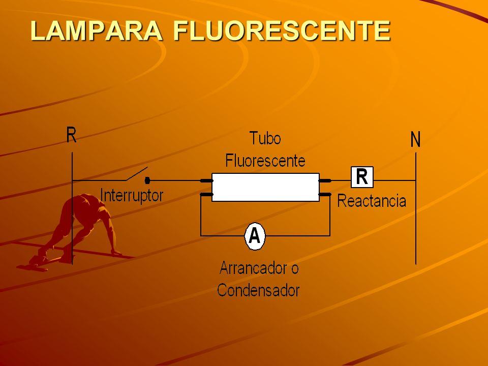 CIRCUITO DE DOS LAMPARAS