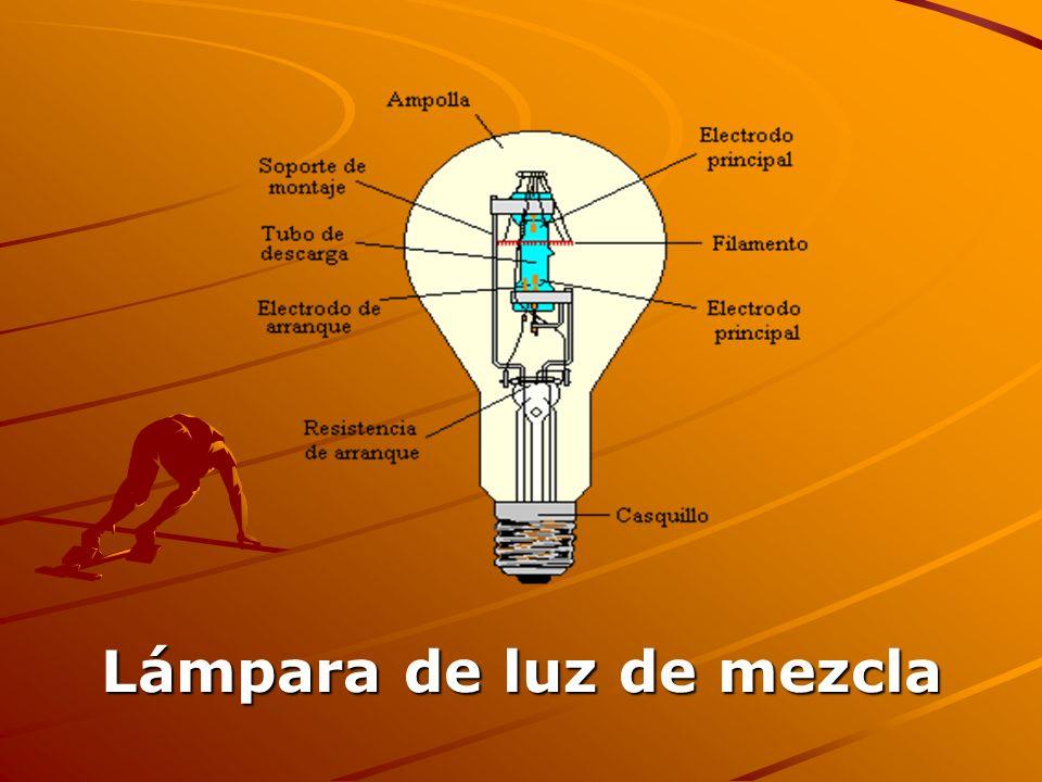 Lámpara de mercurio a alta presión Lámparas de vapor de sodio