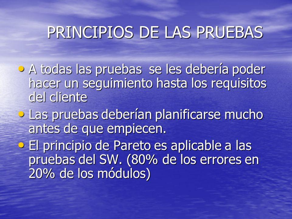 PRINCIPIOS DE LAS PRUEBAS A todas las pruebas se les debería poder hacer un seguimiento hasta los requisitos del cliente A todas las pruebas se les de