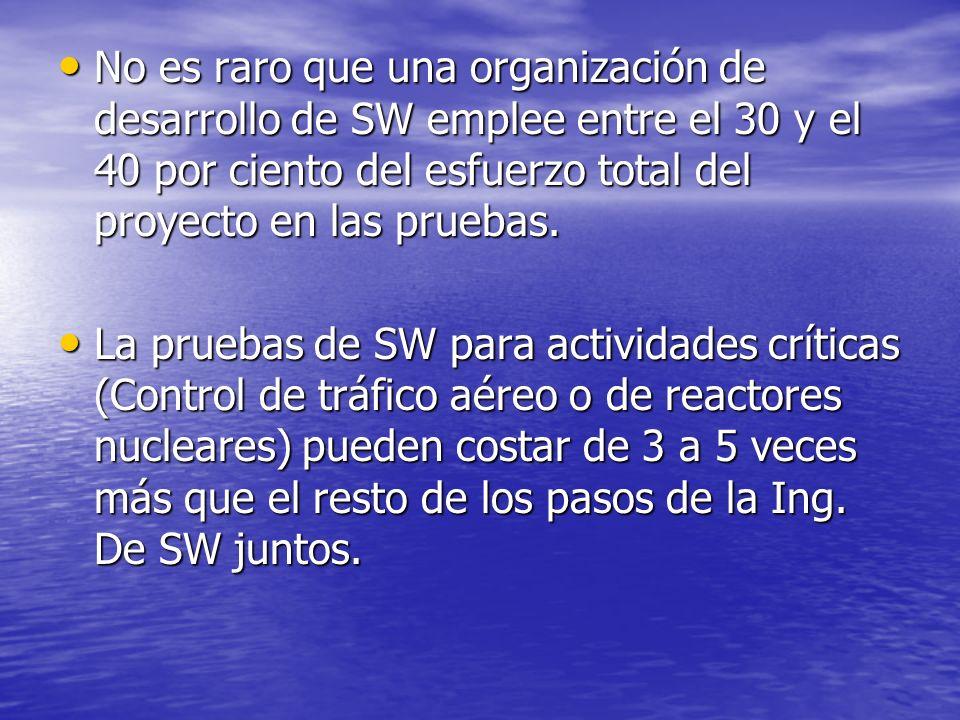 No es raro que una organización de desarrollo de SW emplee entre el 30 y el 40 por ciento del esfuerzo total del proyecto en las pruebas. No es raro q