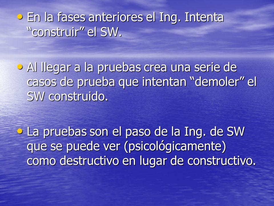 En la fases anteriores el Ing. Intenta construir el SW. En la fases anteriores el Ing. Intenta construir el SW. Al llegar a la pruebas crea una serie