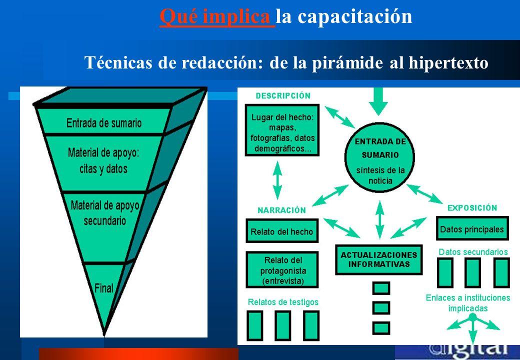Qué implica Qué implica la capacitación Técnicas de redacción: de la pirámide al hipertexto