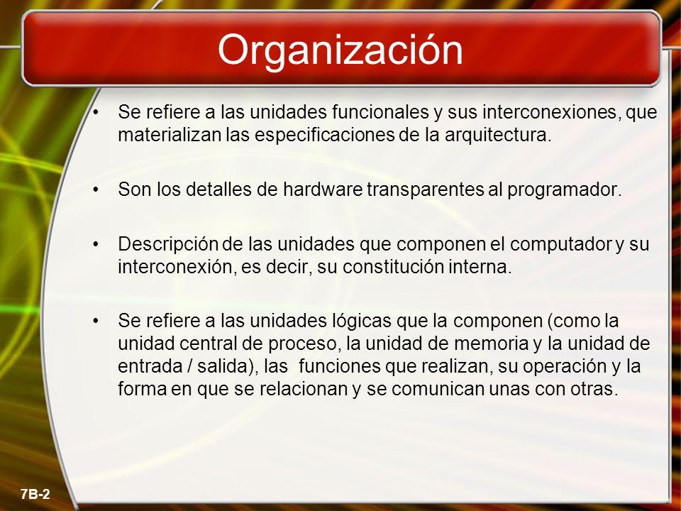 7B-2 Organización Se refiere a las unidades funcionales y sus interconexiones, que materializan las especificaciones de la arquitectura. Son los detal