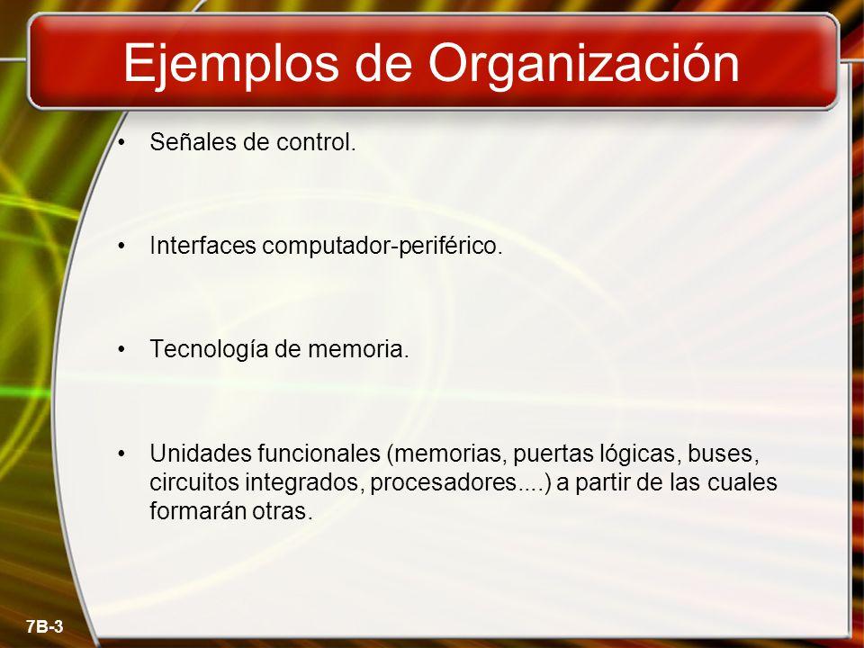 7B-3 Ejemplos de Organización Señales de control. Interfaces computador-periférico. Tecnología de memoria. Unidades funcionales (memorias, puertas lóg