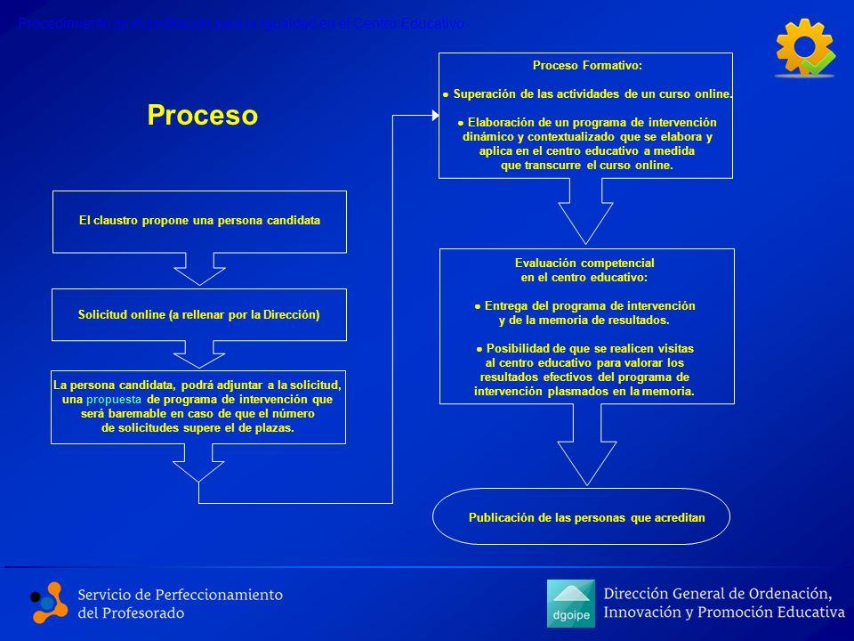 El claustro propone una persona candidata La persona candidata, podrá adjuntar a la solicitud, una propuesta de programa de intervención que será bare