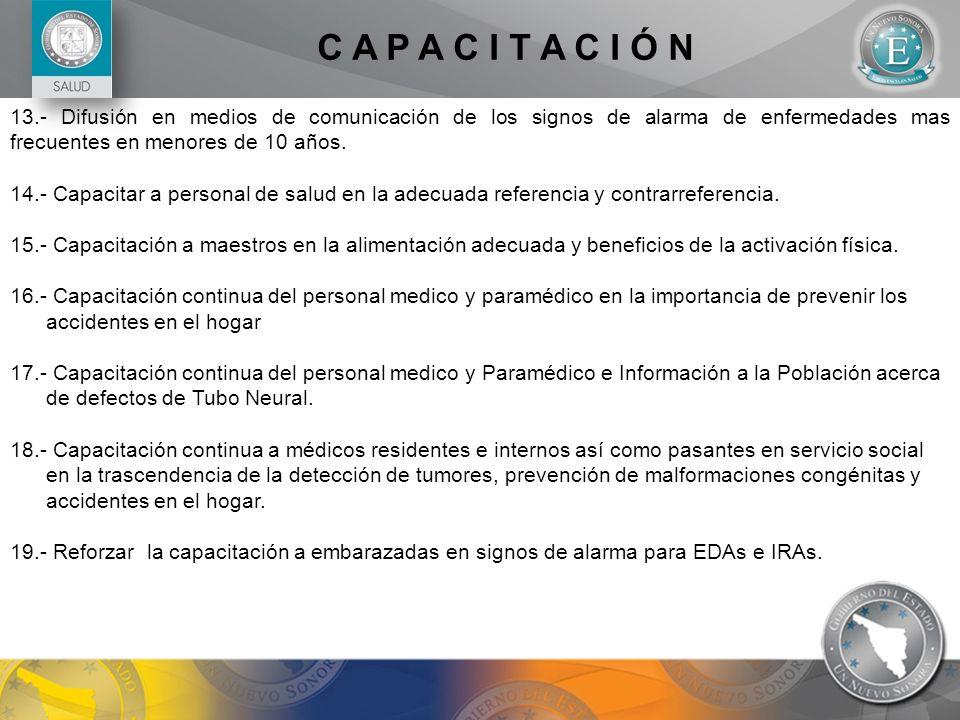 C A P A C I T A C I Ó N 13.- Difusión en medios de comunicación de los signos de alarma de enfermedades mas frecuentes en menores de 10 años. 14.- Cap