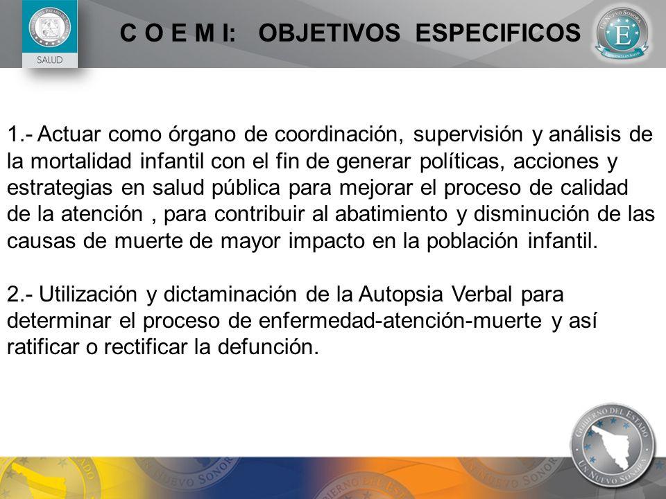 C O E M I: OBJETIVOS ESPECIFICOS 1.- Actuar como órgano de coordinación, supervisión y análisis de la mortalidad infantil con el fin de generar políti