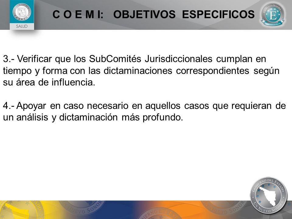 C O E M I: OBJETIVOS ESPECIFICOS 3.- Verificar que los SubComités Jurisdiccionales cumplan en tiempo y forma con las dictaminaciones correspondientes