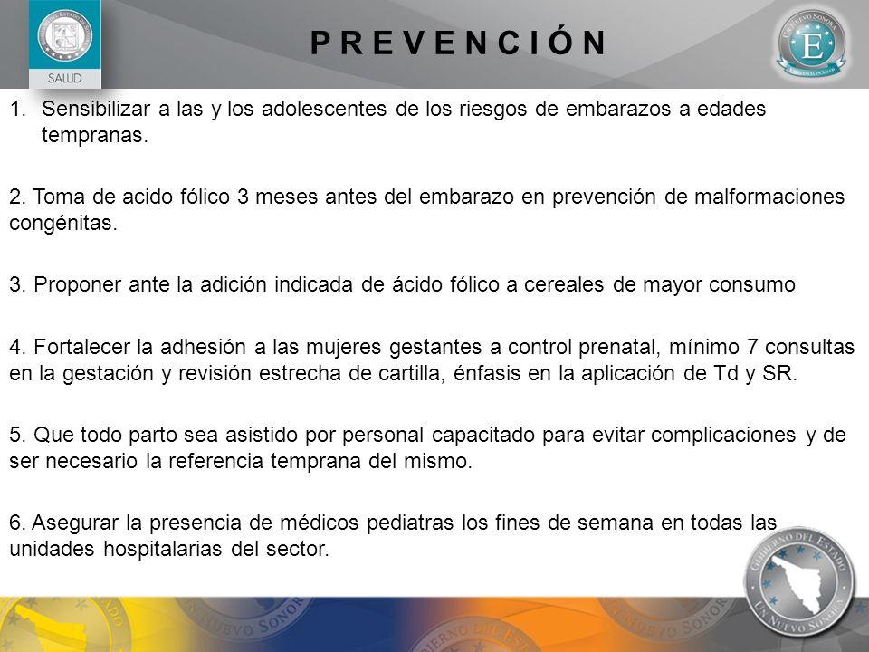 P R E V E N C I Ó N 1.Sensibilizar a las y los adolescentes de los riesgos de embarazos a edades tempranas. 2. Toma de acido fólico 3 meses antes del