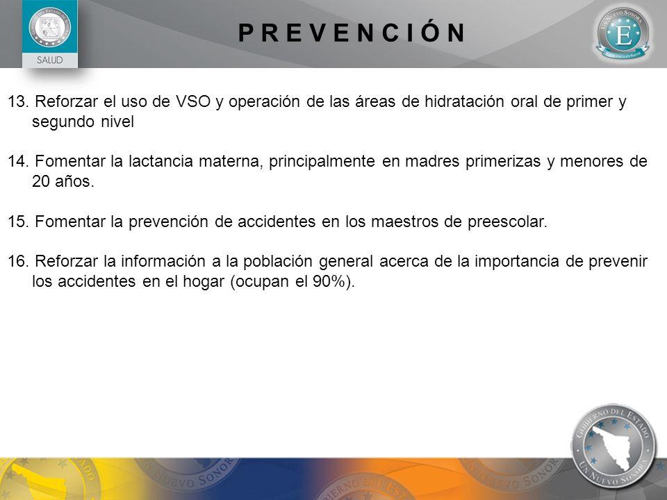 P R E V E N C I Ó N 13. Reforzar el uso de VSO y operación de las áreas de hidratación oral de primer y segundo nivel 14. Fomentar la lactancia matern