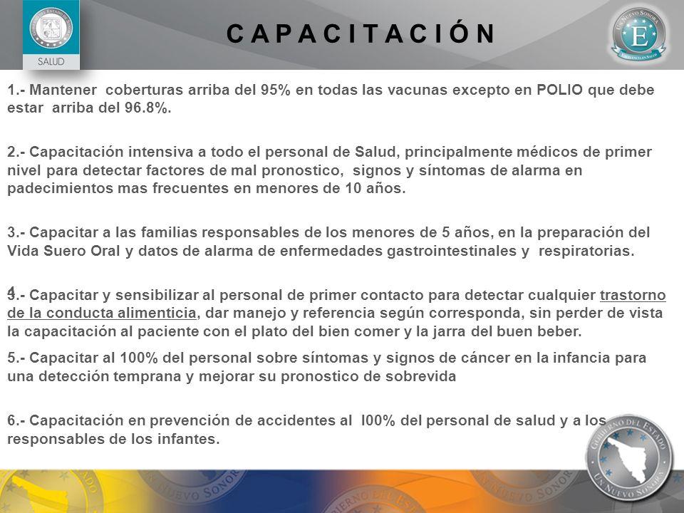 C A P A C I T A C I Ó N 1.- Mantener coberturas arriba del 95% en todas las vacunas excepto en POLIO que debe estar arriba del 96.8%. 2.- Capacitación