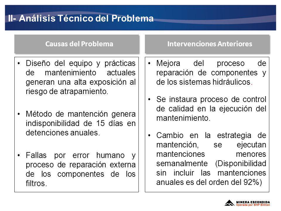 Agenda Descripción General del Problema DesafianteI Análisis Técnico del ProblemaII Requerimientos Críticos e Indicadores ClaveIII IVEquipo de Trabajo