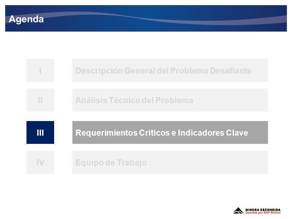 Requerimientos Críticos Indicadores Clave III- Requerimientos Críticos e Indicadores Clave La solución debe incorporar las variables HSEC en toda la fase del proyecto.
