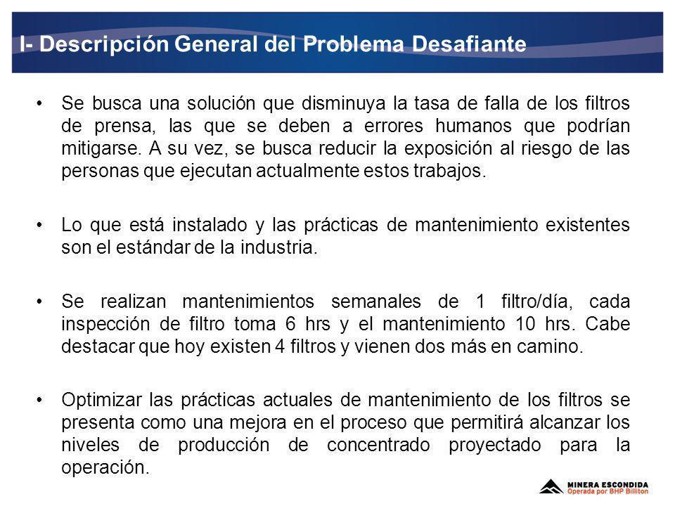 I- Descripción General del Problema Desafiante Oportunidad de Mejora Resolver el problema aumentará la disponibilidad de los equipos.