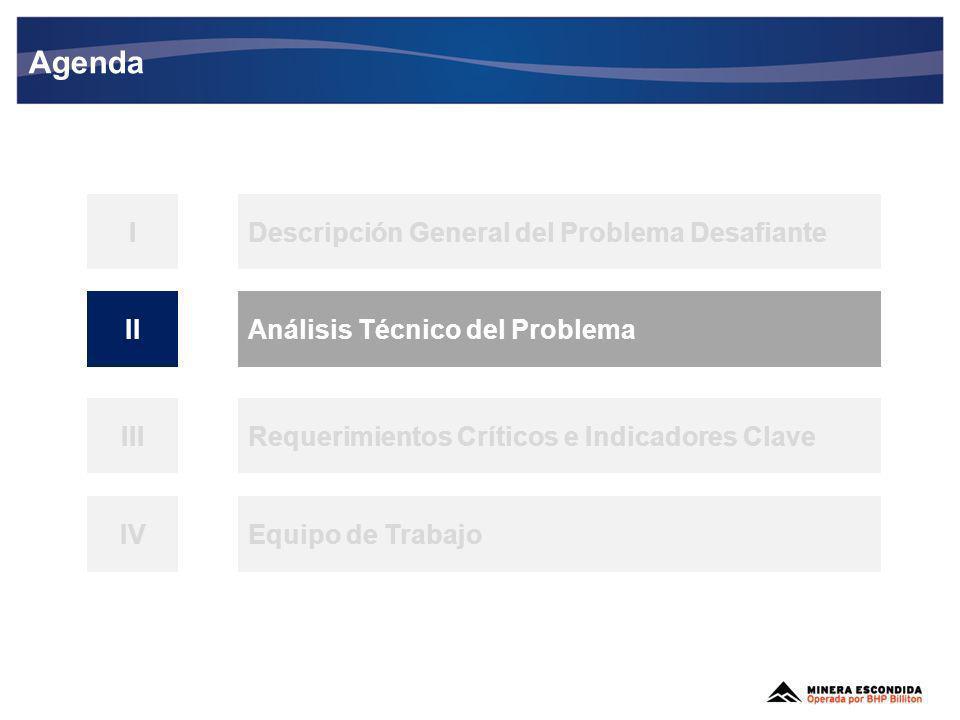 II- Análisis Técnico del Problema Proceso de Filtrado y Espesado