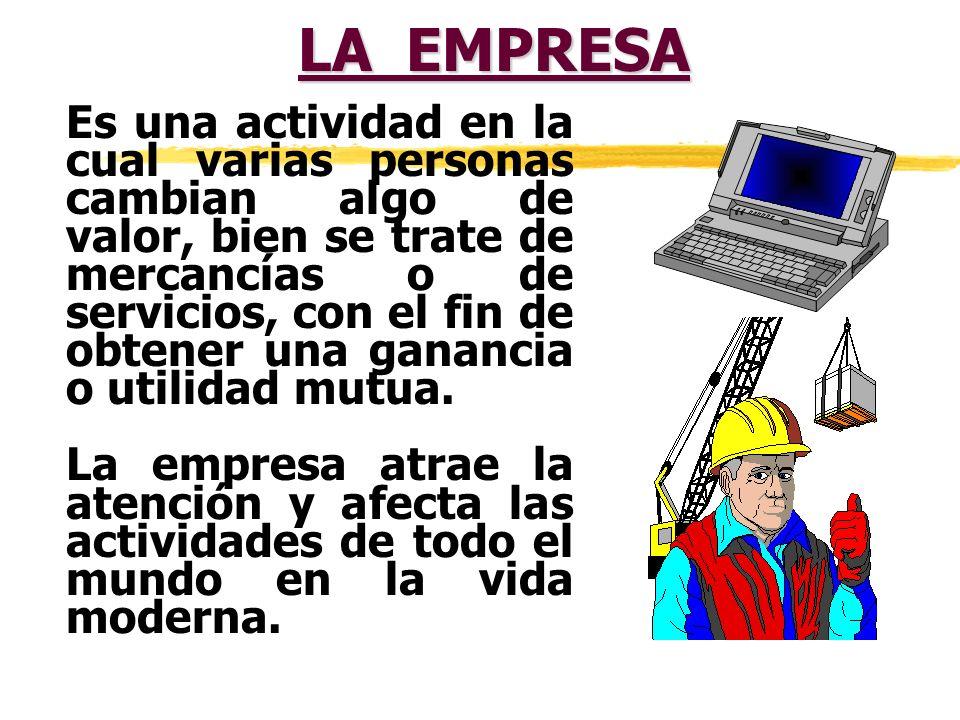 CULTURA EMPRESARIAL 5. El Éxito de las Nuevas Empresas: Experiencia Equilibrada. a) Competencia Técnica -> Conocimiento de la producción. b) Competenc