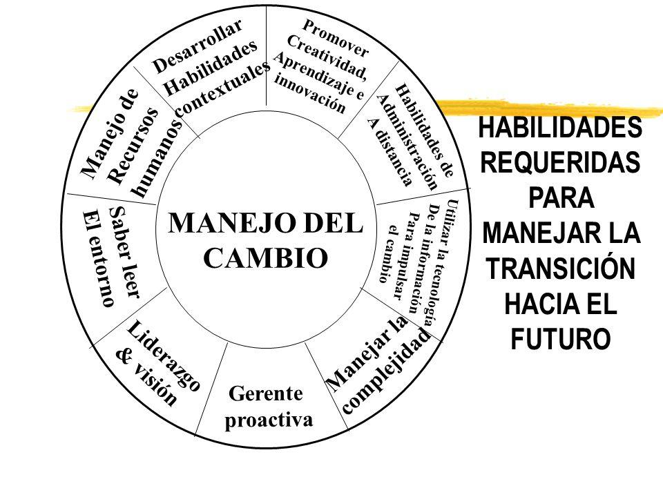 IDENTIFICACION DE NEGOCIOS - Productos metálicos - Curtiembre y manufactura del cuero - Encapsulado de vitalizador de la maca - Servicio de turismo -