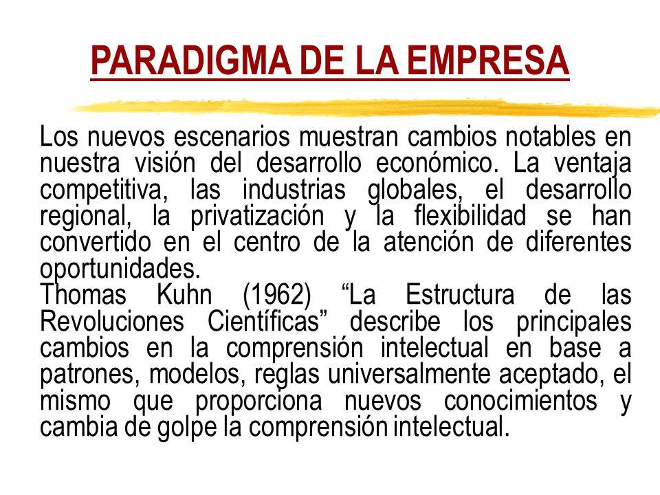 PARADIGMA DE LA EMPRESA Los nuevos escenarios muestran cambios notables en nuestra visión del desarrollo económico.