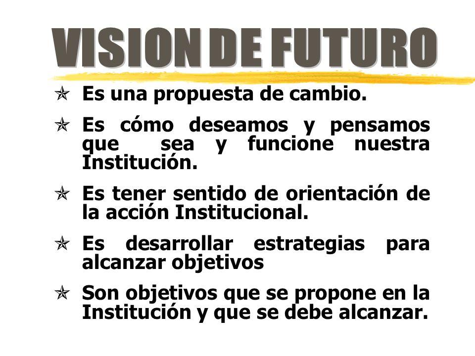 Es una propuesta de cambio.Es cómo deseamos y pensamos que sea y funcione nuestra Institución.
