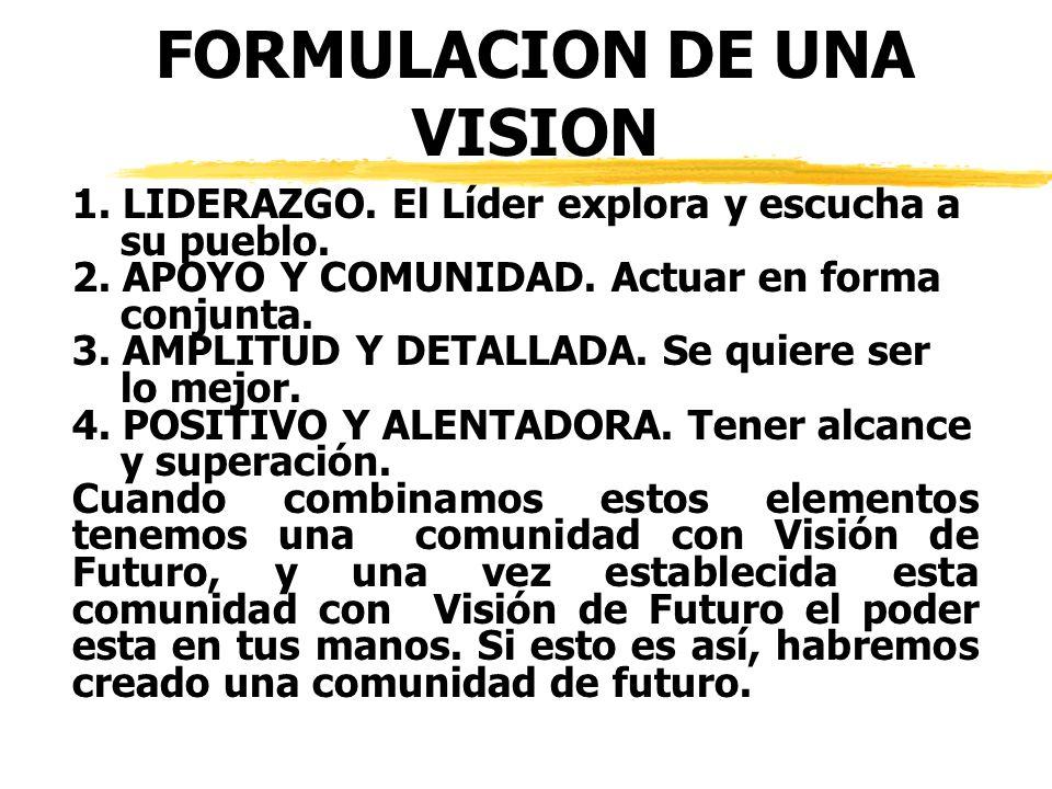 FORMULACION DE UNA VISION 1.LIDERAZGO. El Líder explora y escucha a su pueblo.
