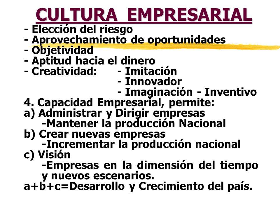 CULTURA EMPRESARIAL - Elección del riesgo - Aprovechamiento de oportunidades - Objetividad - Aptitud hacia el dinero - Creatividad:- Imitación - Innovador - Imaginación - Inventivo 4.