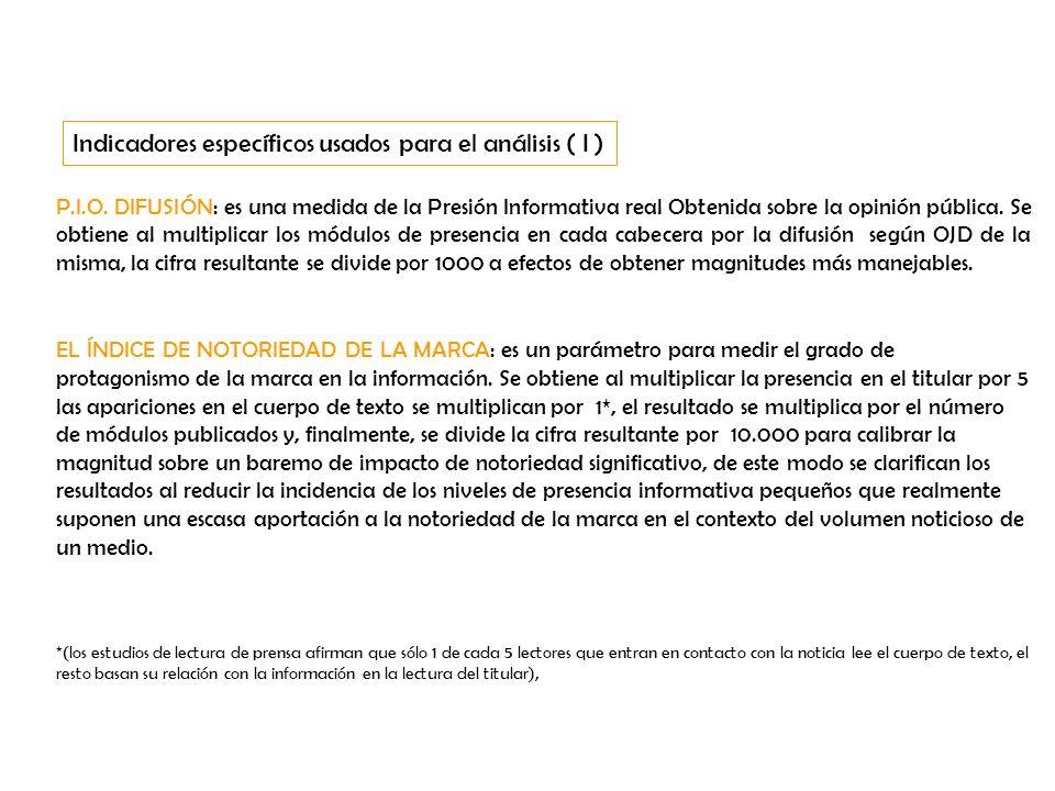 P.I.O. DIFUSIÓN: es una medida de la Presión Informativa real Obtenida sobre la opinión pública. Se obtiene al multiplicar los módulos de presencia en