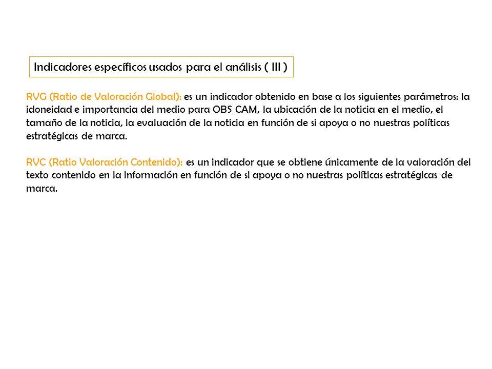 Módulos y noticias por cabeceras Total módulos mes: 611 Presencia informativa por zonas MURCIA Total noticias mes: 29