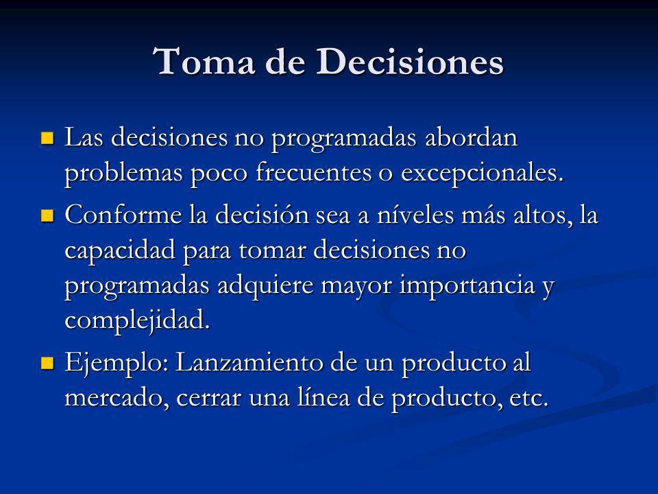 Toma de Decisiones Las decisiones no programadas abordan problemas poco frecuentes o excepcionales. Las decisiones no programadas abordan problemas po