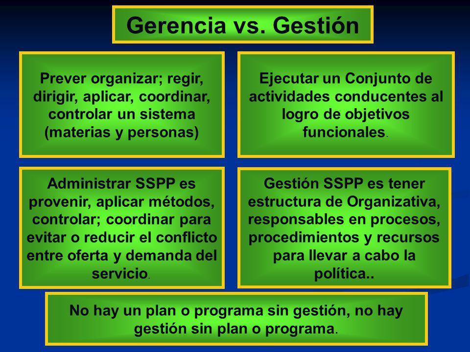 Gerencia vs. Gestión Prever organizar; regir, dirigir, aplicar, coordinar, controlar un sistema (materias y personas) Administrar SSPP es provenir, ap