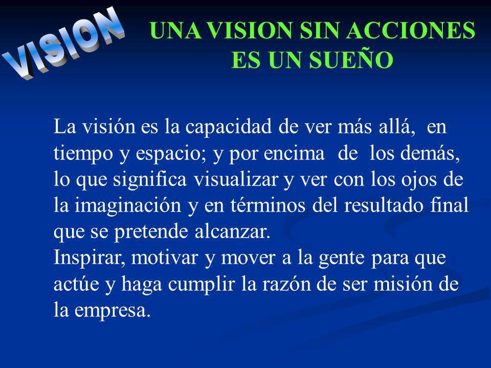 UNA VISION SIN ACCIONES ES UN SUEÑO La visión es la capacidad de ver más allá, en tiempo y espacio; y por encima de los demás, lo que significa visual