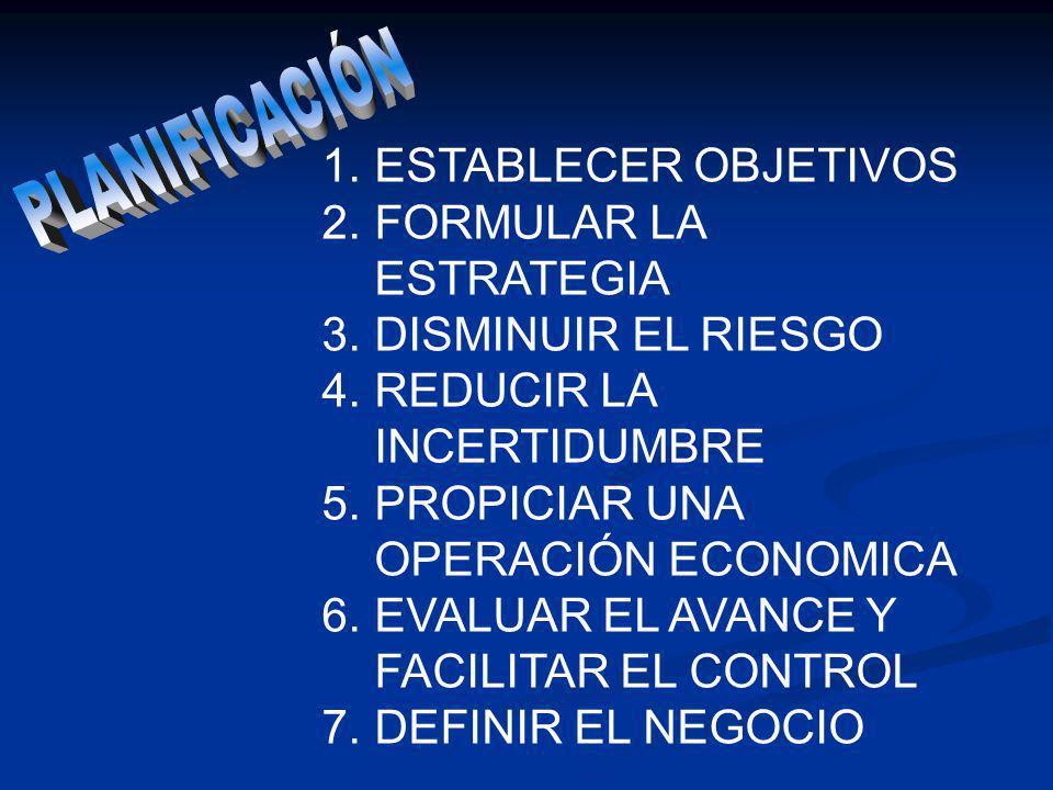 1.ESTABLECER OBJETIVOS 2.FORMULAR LA ESTRATEGIA 3.DISMINUIR EL RIESGO 4.REDUCIR LA INCERTIDUMBRE 5.PROPICIAR UNA OPERACIÓN ECONOMICA 6.EVALUAR EL AVAN