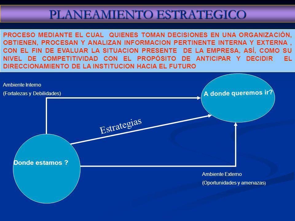 PLANEAMIENTO ESTRATEGICO PROCESO MEDIANTE EL CUAL QUIENES TOMAN DECISIONES EN UNA ORGANIZACIÓN, OBTIENEN, PROCESAN Y ANALIZAN INFORMACION PERTINENTE I