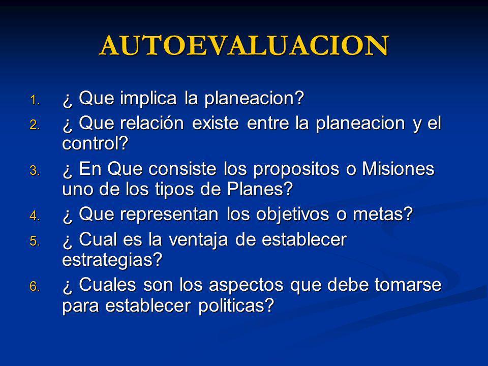 AUTOEVALUACION 1. ¿ Que implica la planeacion? 2. ¿ Que relación existe entre la planeacion y el control? 3. ¿ En Que consiste los propositos o Mision