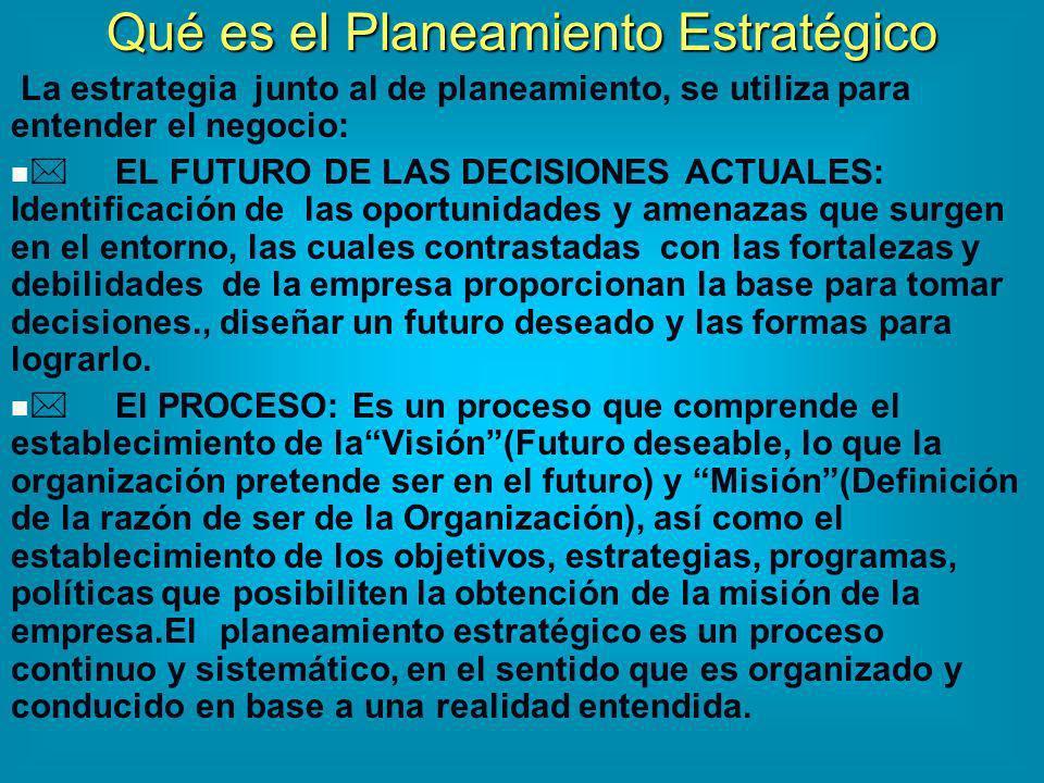 Qué es el Planeamiento Estratégico La estrategia junto al de planeamiento, se utiliza para entender el negocio: EL FUTURO DE LAS DECISIONES ACTUALES: