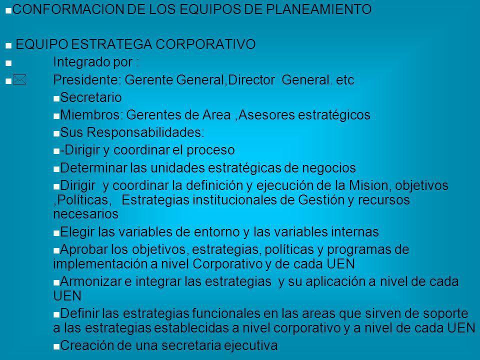 CONFORMACION DE LOS EQUIPOS DE PLANEAMIENTO EQUIPO ESTRATEGA CORPORATIVO Integrado por : Presidente: Gerente General,Director General. etc Secretario