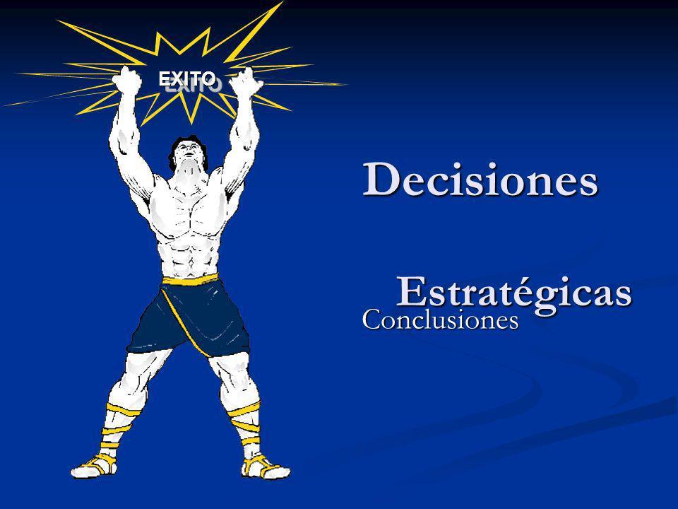 Decisiones Estratégicas Decisiones Estratégicas Conclusiones EXITO EXITO