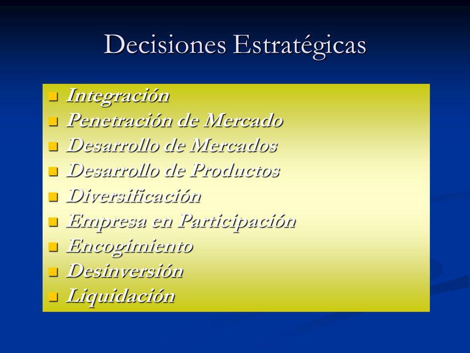 Decisiones Estratégicas Integración Integración Penetración de Mercado Penetración de Mercado Desarrollo de Mercados Desarrollo de Mercados Desarrollo