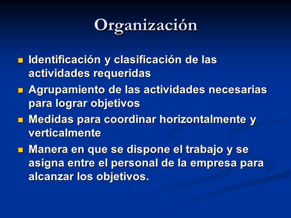 OrganizaciónOrganización Identificación y clasificación de las actividades requeridas Identificación y clasificación de las actividades requeridas Agr