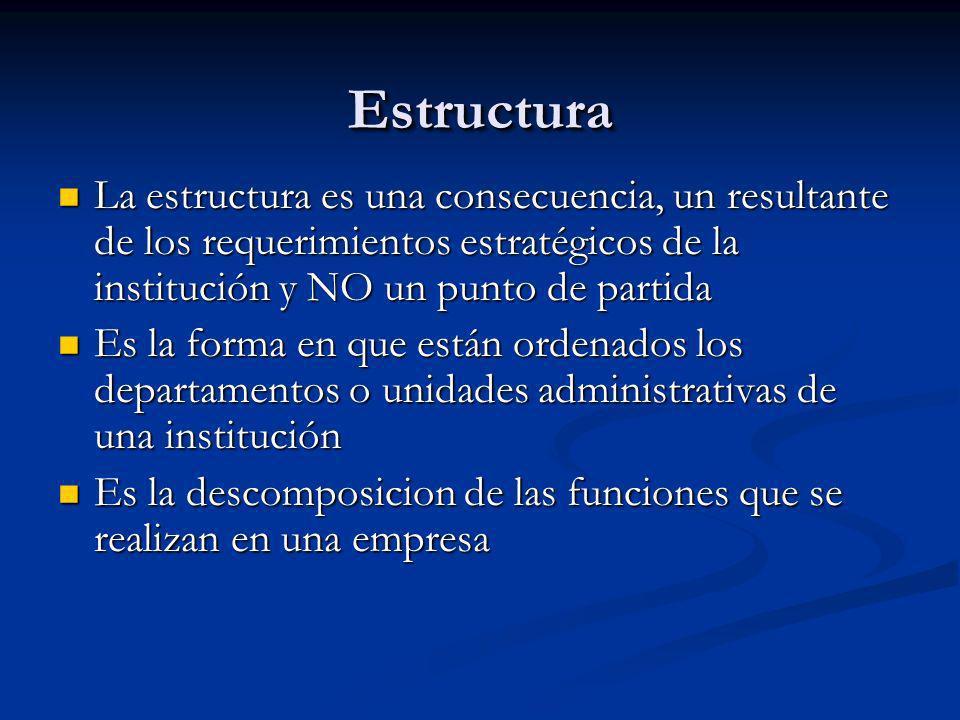 EstructuraEstructura La estructura es una consecuencia, un resultante de los requerimientos estratégicos de la institución y NO un punto de partida La