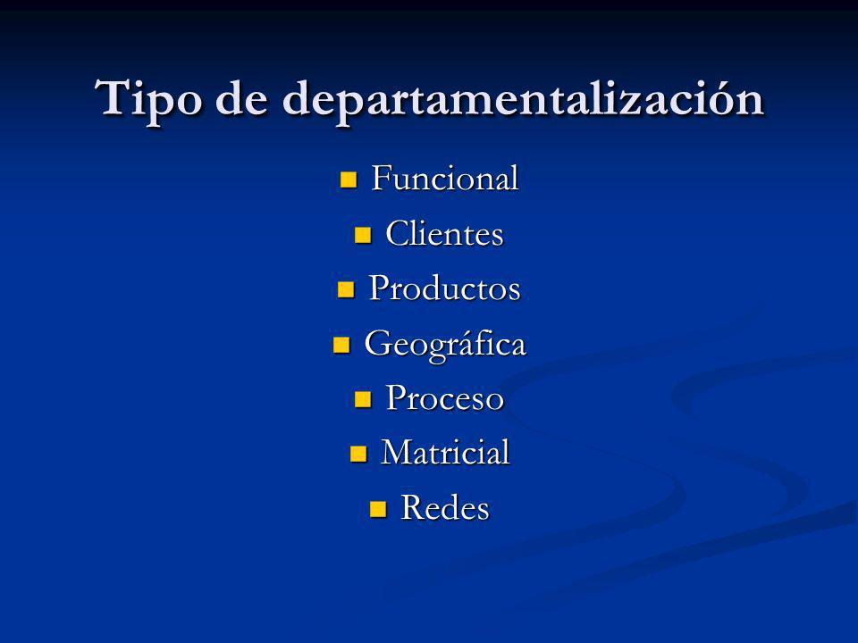 Tipo de departamentalización Funcional Funcional Clientes Clientes Productos Productos Geográfica Geográfica Proceso Proceso Matricial Matricial Redes