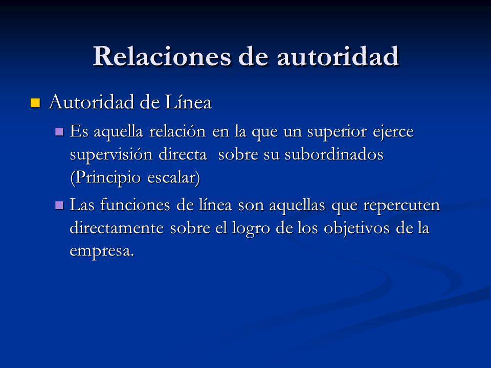 Relaciones de autoridad Autoridad de Línea Autoridad de Línea Es aquella relación en la que un superior ejerce supervisión directa sobre su subordinad