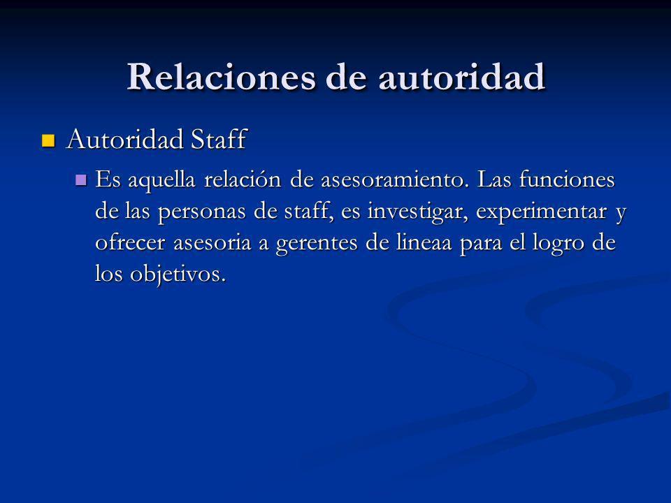 Relaciones de autoridad Autoridad Staff Autoridad Staff Es aquella relación de asesoramiento. Las funciones de las personas de staff, es investigar, e