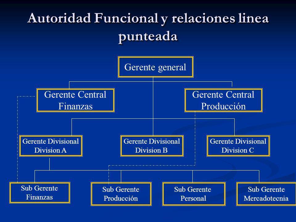 Autoridad Funcional y relaciones linea punteada Gerente general Gerente Central Finanzas Gerente Central Producción Gerente Divisional Division A Sub