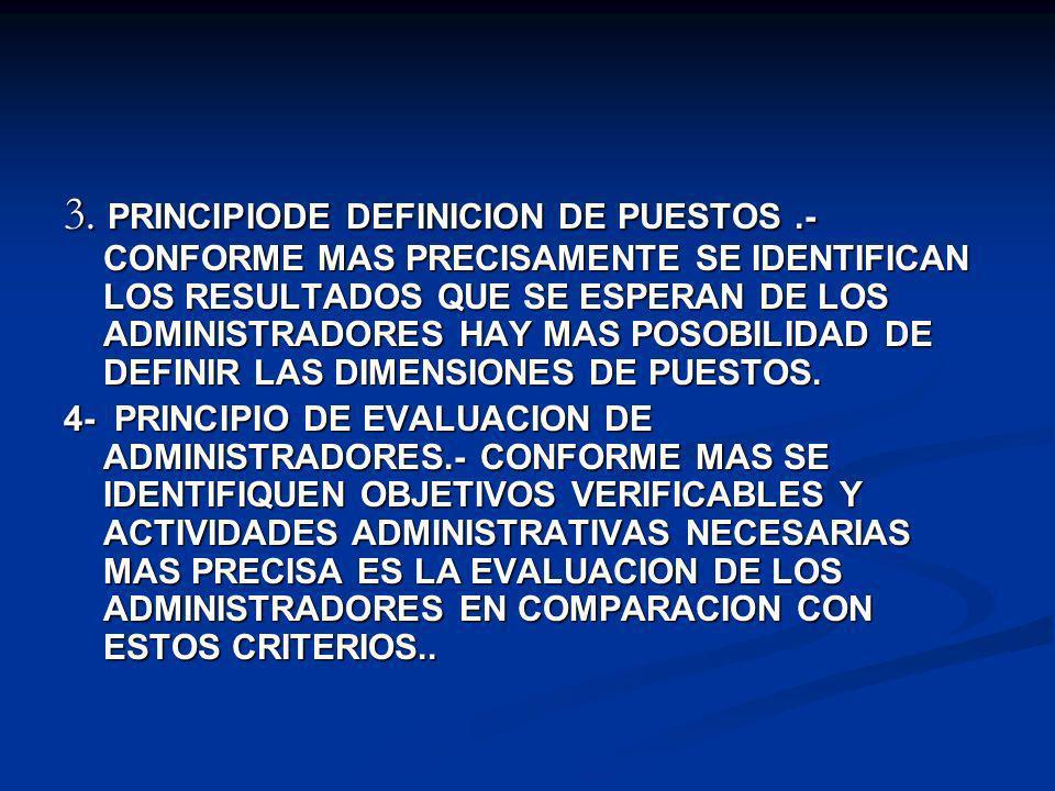 3. PRINCIPIODE DEFINICION DE PUESTOS.- CONFORME MAS PRECISAMENTE SE IDENTIFICAN LOS RESULTADOS QUE SE ESPERAN DE LOS ADMINISTRADORES HAY MAS POSOBILID